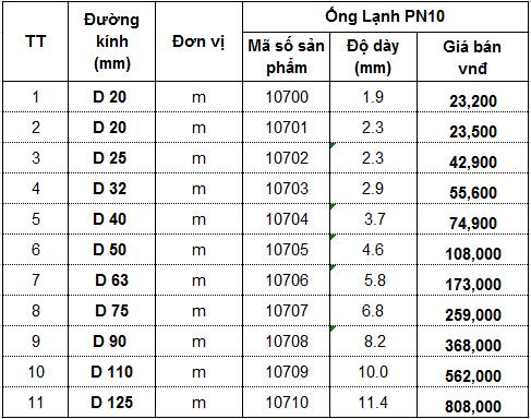 ong-ppr-vinaconex-pn10