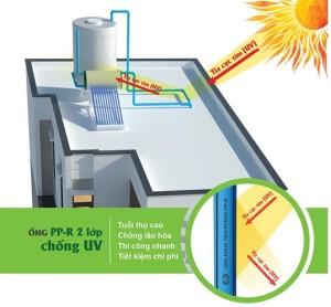 Nhựa Tiền Phong giới thiệu sản phẩm Ống nhựa PP-R 2 lớp chống UV