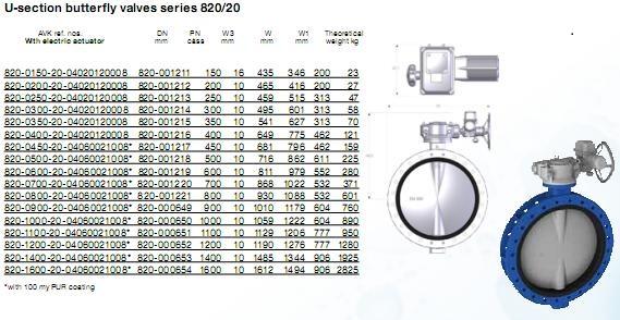 Van bướm động cơ điện AVK 820/20 series
