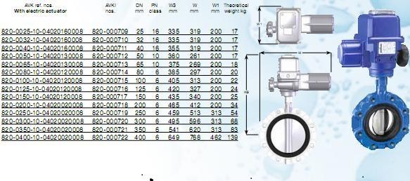 Van bướm động cơ điện AVK 820/10 series