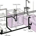 cách lắp đặt đường ống nước trong nhà
