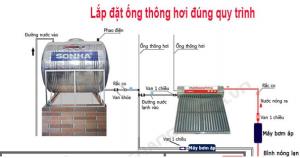 Hướng dẫn lắp ống thông hơi cho bể nước